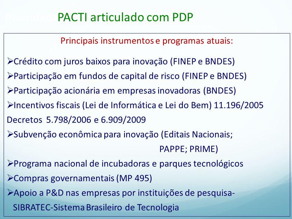 Prioridade à Política de Inovação Principais instrumentos e programas atuais: Crédito com juros baixos para inovação (FINEP e BNDES) Participação em f