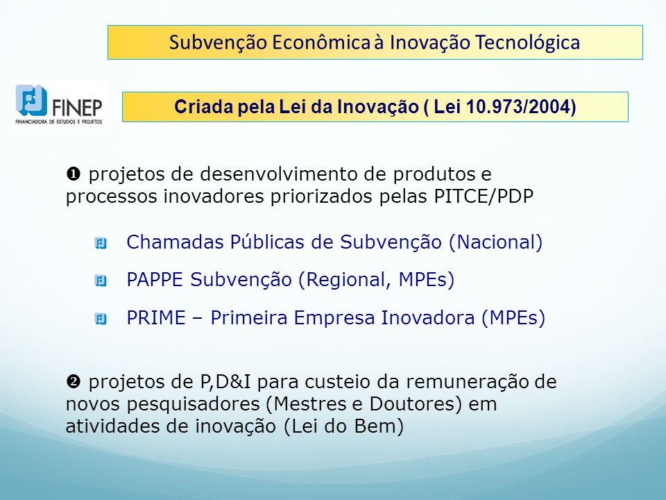 Chamadas Públicas de Subvenção (Nacional) PAPPE Subvenção (Regional, MPEs) PRIME – Primeira Empresa Inovadora (MPEs) projetos de desenvolvimento de pr