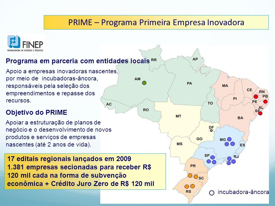 PRIME – Programa Primeira Empresa Inovadora incubadora-âncora Apoio a empresas inovadoras nascentes, por meio de incubadoras-âncora, responsáveis pela