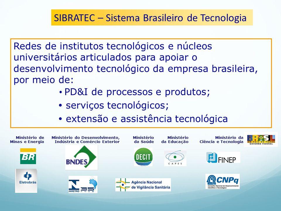 SIBRATEC – Sistema Brasileiro de Tecnologia Redes de institutos tecnológicos e núcleos universitários articulados para apoiar o desenvolvimento tecnol