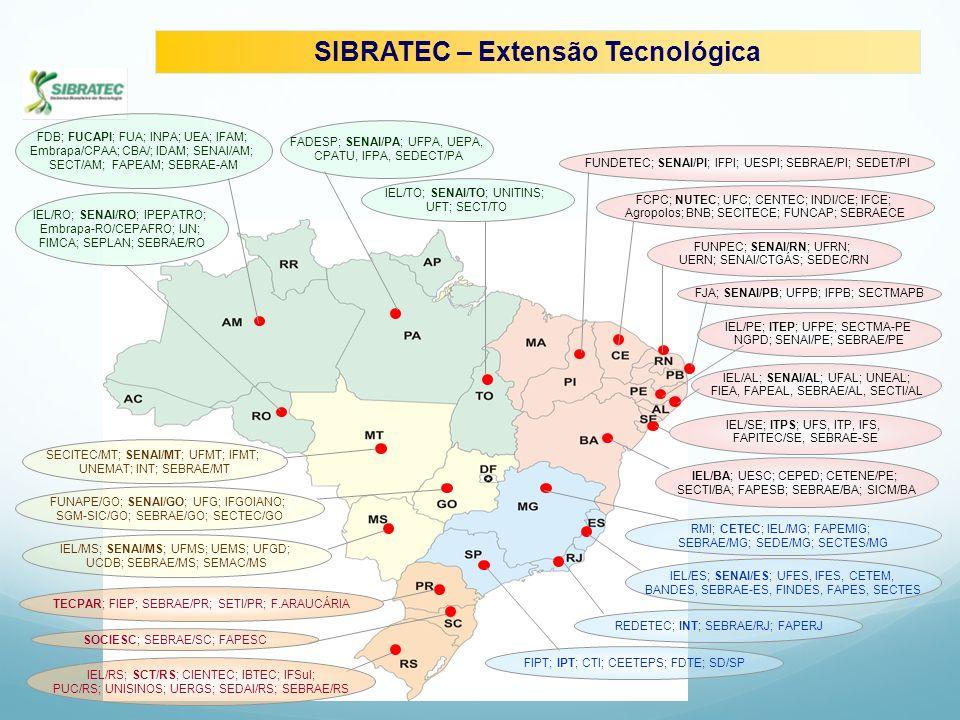 TECPAR; FIEP; SEBRAE/PR; SETI/PR; F.ARAUCÁRIA SOCIESC; SEBRAE/SC; FAPESC IEL/RS; SCT/RS; CIENTEC; IBTEC; IFSul; PUC/RS; UNISINOS; UERGS; SEDAI/RS; SEB