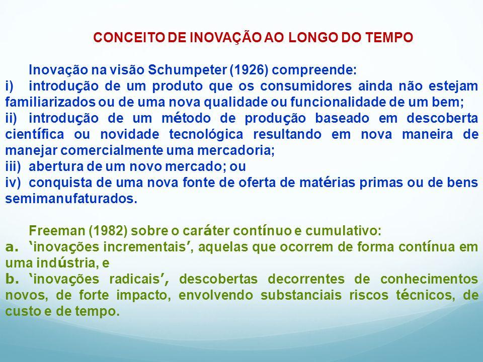 CONCEITO DE INOVAÇÃO AO LONGO DO TEMPO Inovação na visão Schumpeter (1926) compreende: i)introdu ç ão de um produto que os consumidores ainda não este