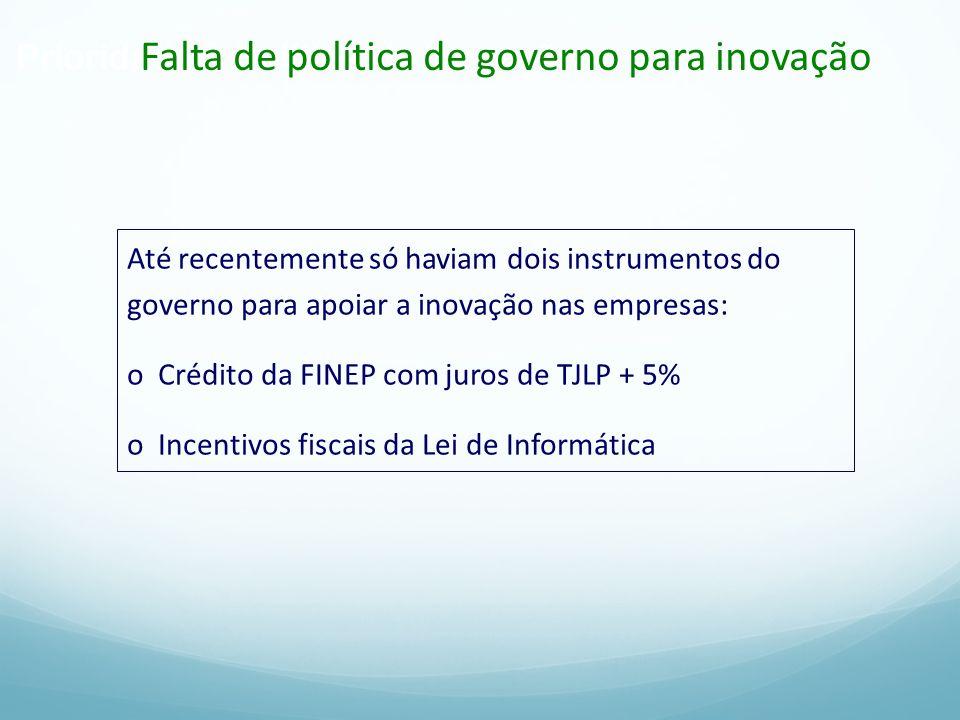 Prioridade à Política de Inovação Principais instrumentos e programas atuais: Crédito com juros baixos para inovação (FINEP e BNDES) Participação em fundos de capital de risco (FINEP e BNDES) Participação acionária em empresas inovadoras (BNDES) Incentivos fiscais (Lei de Informática e Lei do Bem) 11.196/2005 Decretos 5.798/2006 e 6.909/2009 Subvenção econômica para inovação (Editais Nacionais; PAPPE; PRIME) Programa nacional de incubadoras e parques tecnológicos Compras governamentais (MP 495) Apoio a P&D nas empresas por instituições de pesquisa- SIBRATEC-Sistema Brasileiro de Tecnologia PACTI articulado com PDP