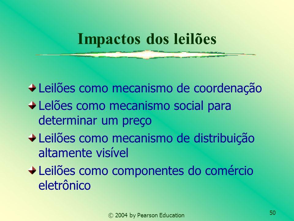 50 © 2004 by Pearson Education Impactos dos leilões Leilões como mecanismo de coordenação Lelões como mecanismo social para determinar um preço Leilõe