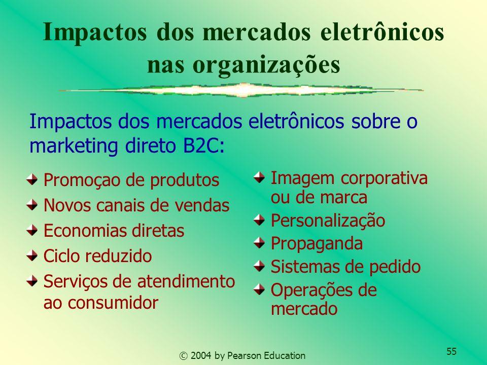 55 © 2004 by Pearson Education Impactos dos mercados eletrônicos nas organizações Promoçao de produtos Novos canais de vendas Economias diretas Ciclo