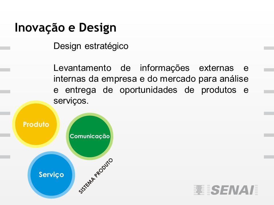 Inovação e Design Design estratégico Levantamento de informações externas e internas da empresa e do mercado para análise e entrega de oportunidades d