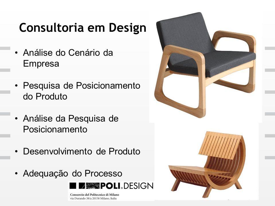 Consultoria em Design Análise do Cenário da Empresa Pesquisa de Posicionamento do Produto Análise da Pesquisa de Posicionamento Desenvolvimento de Pro