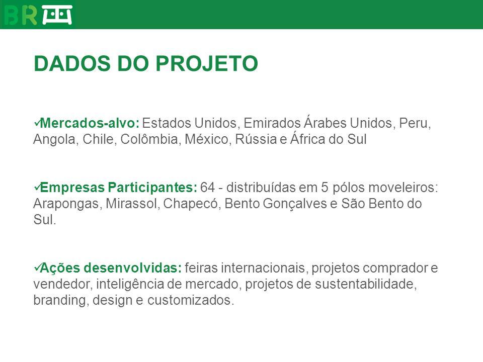 Resultados - Ações realizadas em 2013 Feira Expomueble Guadalajara (13-16/fevereiro) empresas participantes: 03 volume de negócios esperados: US$ 3.000.000,00 nº de negócios esperados: 15 Projeto Vendedor Peru (21-22/abril) empresas participantes: 20 nº de negócios esperados:26 volume de negócios esperados: US$ 890 mil Projeto Vendedor Chile (25-26/abril) empresas participantes: 10 volume de negócios realizados: US$ 75 mil nº de negócios esperados: 30 volume de negócios esperados: US$ 2.290.000,00