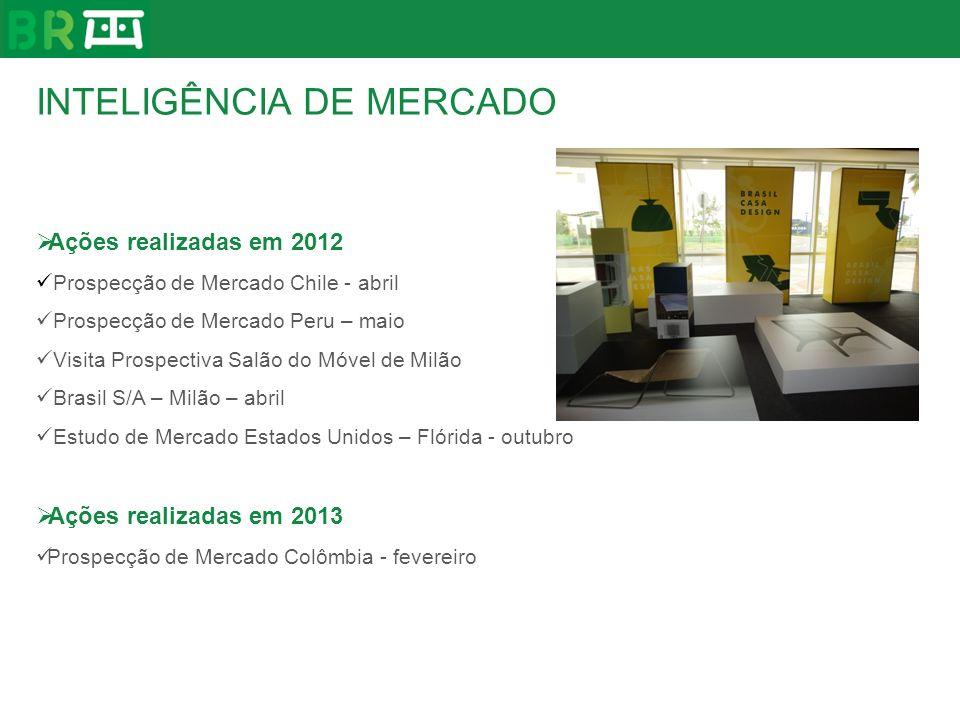 INTELIGÊNCIA DE MERCADO Ações realizadas em 2012 Prospecção de Mercado Chile - abril Prospecção de Mercado Peru – maio Visita Prospectiva Salão do Móv