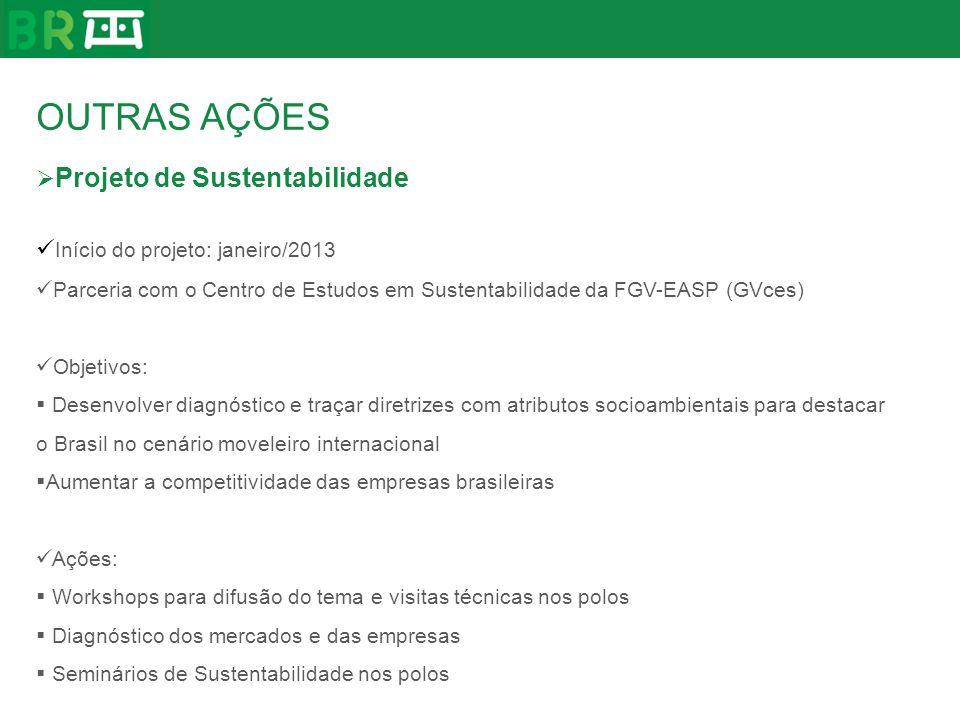 OUTRAS AÇÕES Projeto de Sustentabilidade Início do projeto: janeiro/2013 Parceria com o Centro de Estudos em Sustentabilidade da FGV-EASP (GVces) Obje