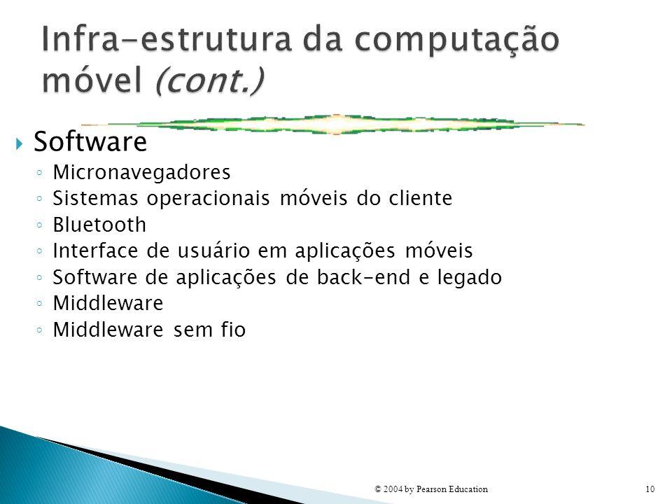 Software Micronavegadores Sistemas operacionais móveis do cliente Bluetooth Interface de usuário em aplicações móveis Software de aplicações de back-e