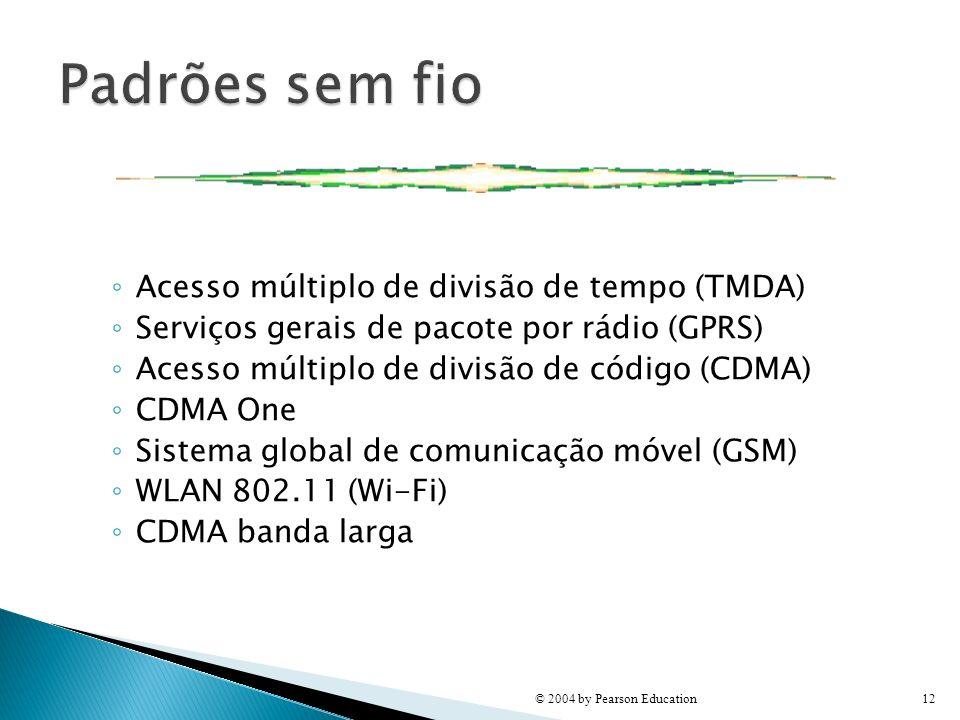 Acesso múltiplo de divisão de tempo (TMDA) Serviços gerais de pacote por rádio (GPRS) Acesso múltiplo de divisão de código (CDMA) CDMA One Sistema glo