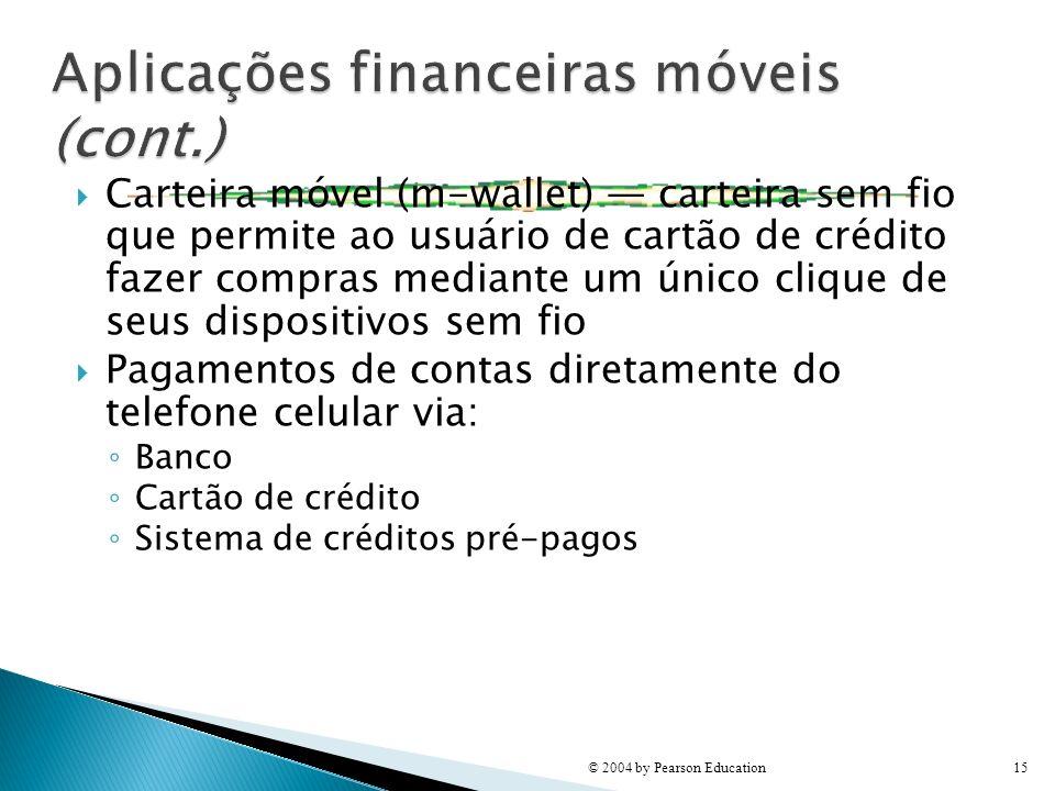 Carteira móvel (m-wallet) carteira sem fio que permite ao usuário de cartão de crédito fazer compras mediante um único clique de seus dispositivos sem