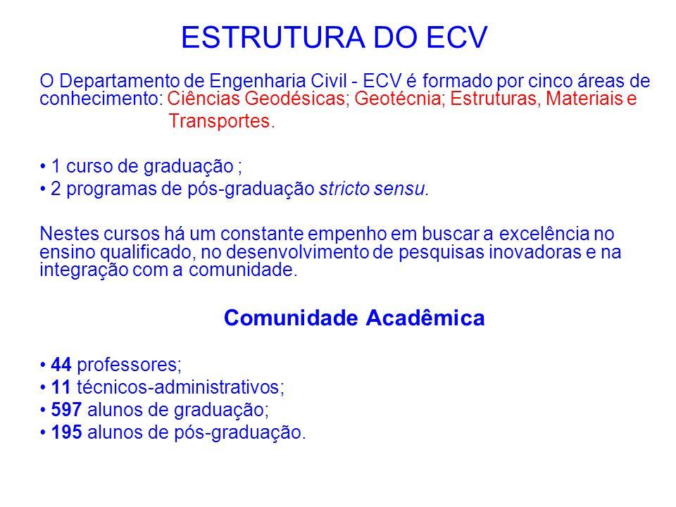 ESTRUTURA DO ECV O Departamento de Engenharia Civil - ECV é formado por cinco áreas de conhecimento: Ciências Geodésicas; Geotécnia; Estruturas, Mater