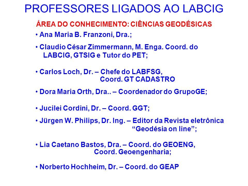 PROFESSORES LIGADOS AO LABCIG Ana Maria B. Franzoni, Dra.; Claudio César Zimmermann, M. Enga. Coord. do LABCIG, GTSIG e Tutor do PET; Carlos Loch, Dr.
