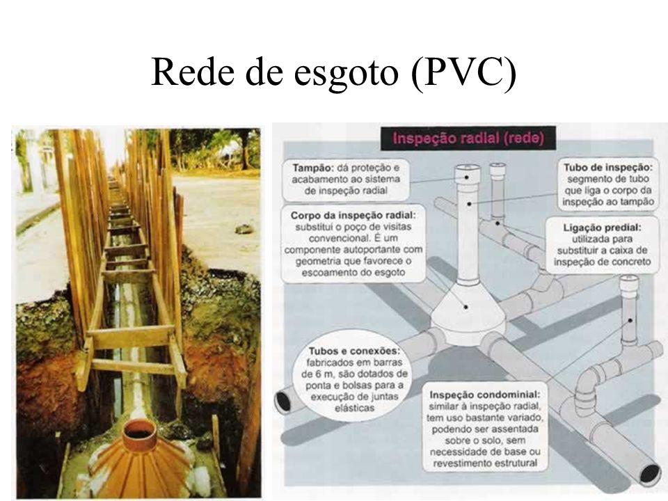 Rede de esgoto (PVC)