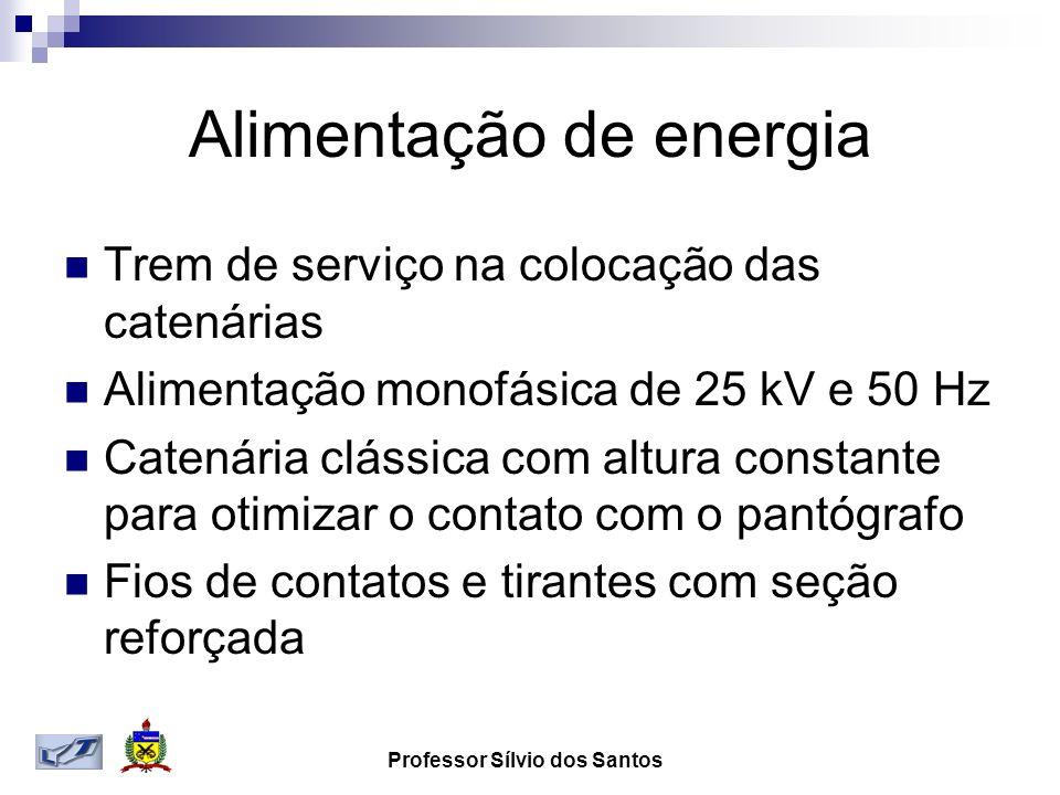 Alimentação de energia Trem de serviço na colocação das catenárias Alimentação monofásica de 25 kV e 50 Hz Catenária clássica com altura constante par