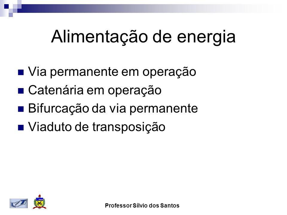 Alimentação de energia Via permanente em operação Catenária em operação Bifurcação da via permanente Viaduto de transposição