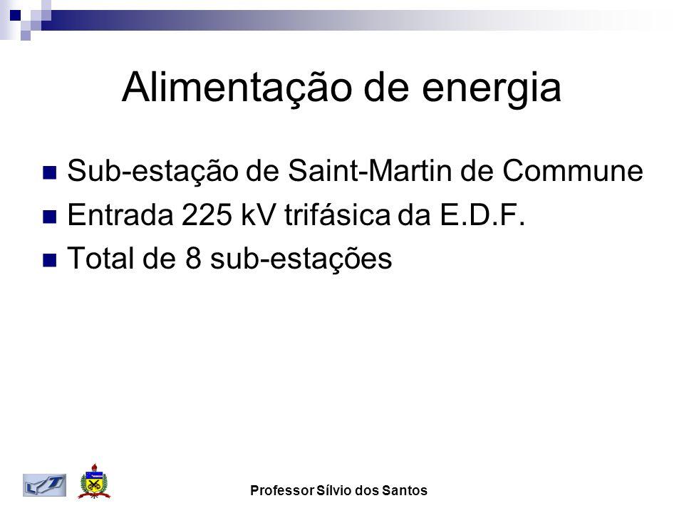 Alimentação de energia Sub-estação de Saint-Martin de Commune Entrada 225 kV trifásica da E.D.F. Total de 8 sub-estações