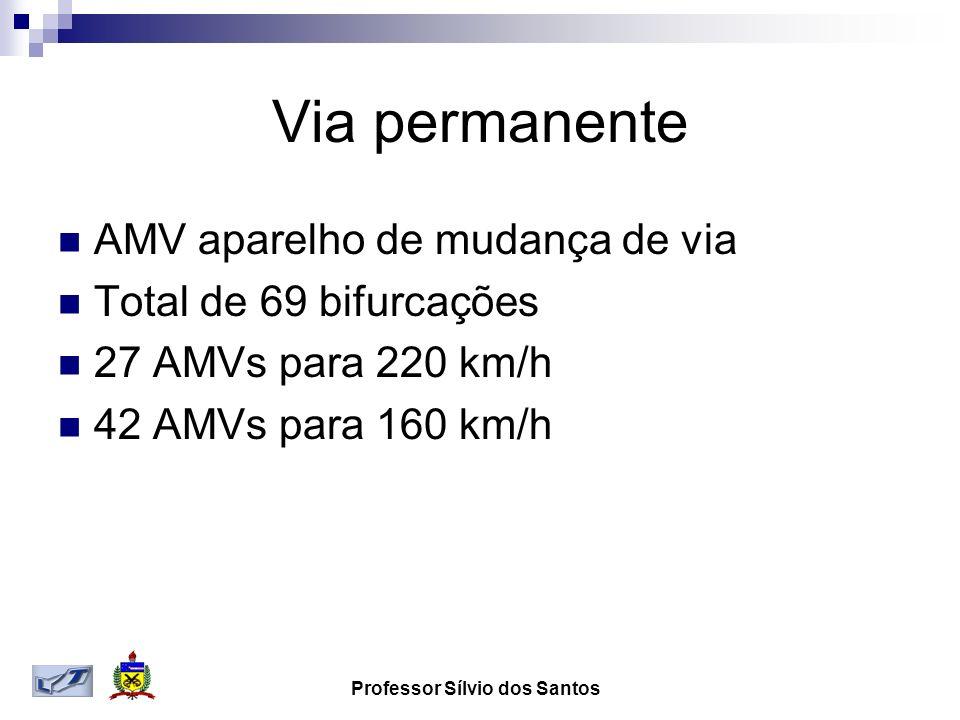 Via permanente AMV aparelho de mudança de via Total de 69 bifurcações 27 AMVs para 220 km/h 42 AMVs para 160 km/h
