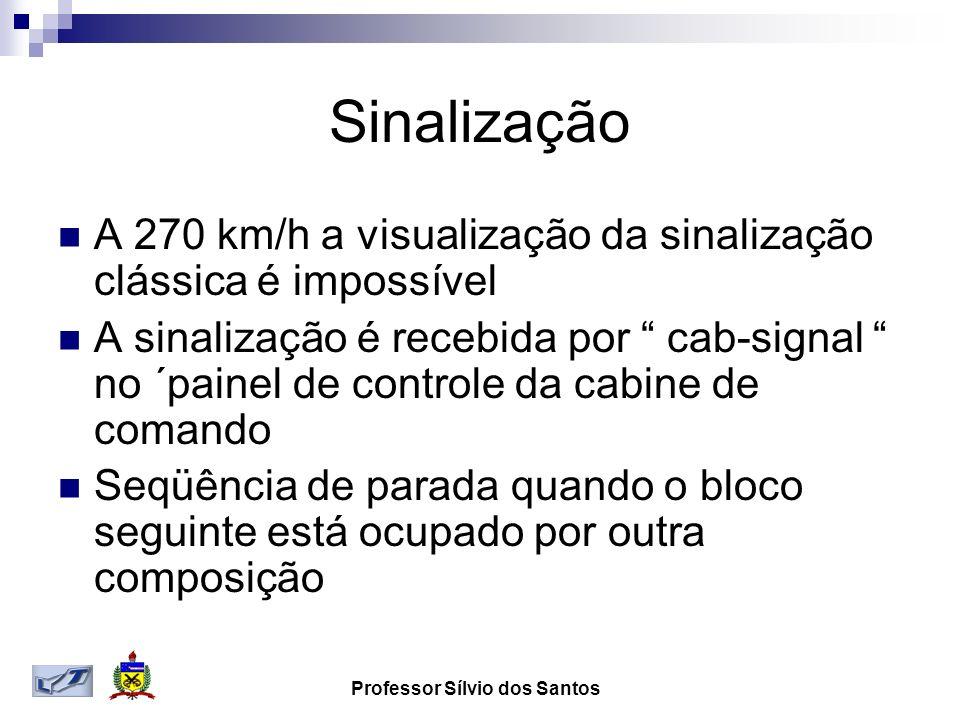 Sinalização A 270 km/h a visualização da sinalização clássica é impossível A sinalização é recebida por cab-signal no ´painel de controle da cabine de comando Seqüência de parada quando o bloco seguinte está ocupado por outra composição