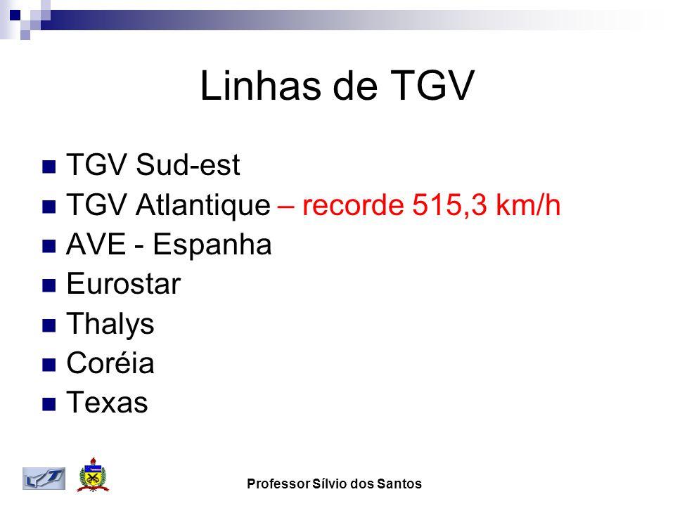 Linhas de TGV TGV Sud-est TGV Atlantique – recorde 515,3 km/h AVE - Espanha Eurostar Thalys Coréia Texas