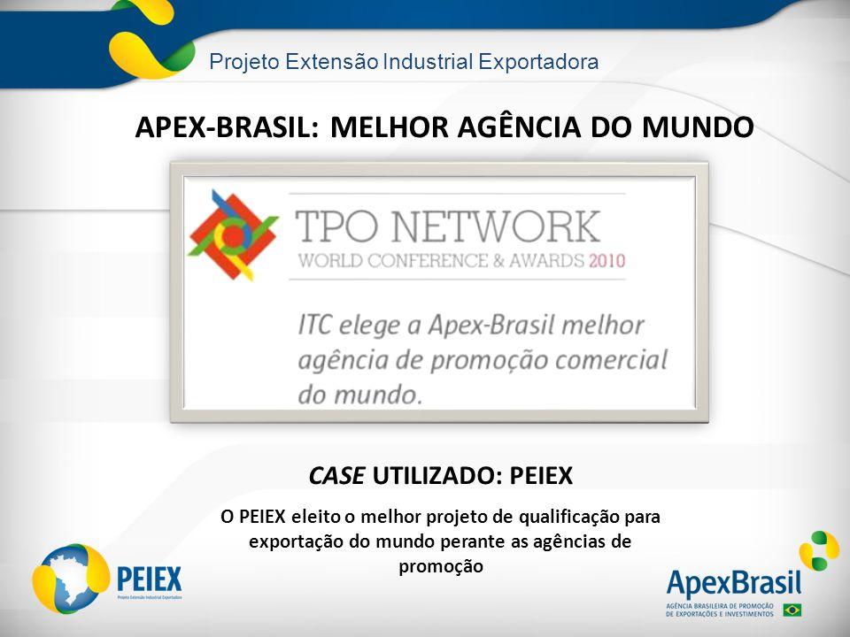 APEX-BRASIL: MELHOR AGÊNCIA DO MUNDO CASE UTILIZADO: PEIEX O PEIEX eleito o melhor projeto de qualificação para exportação do mundo perante as agência