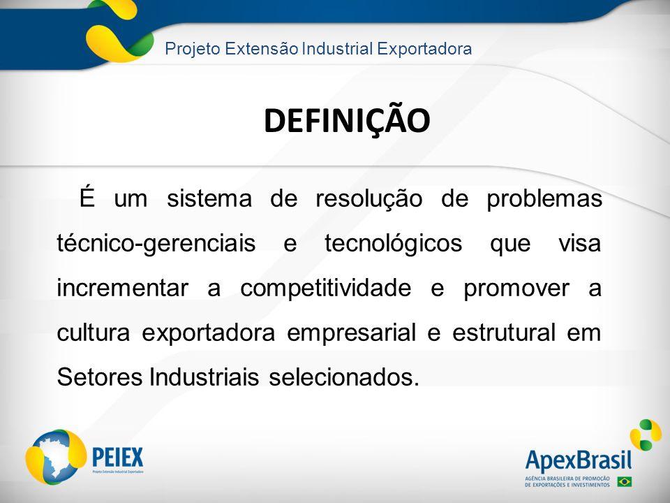 DEFINIÇÃO É um sistema de resolução de problemas técnico-gerenciais e tecnológicos que visa incrementar a competitividade e promover a cultura exporta