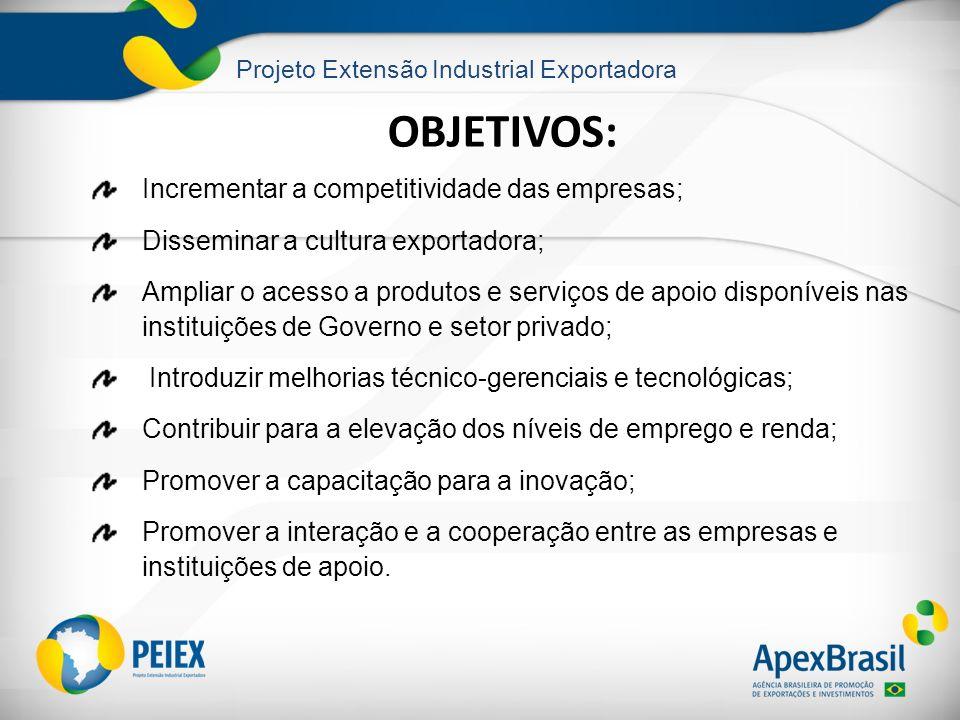 Projeto Extensão Industrial Exportadora OBJETIVOS: Incrementar a competitividade das empresas; Disseminar a cultura exportadora; Ampliar o acesso a pr