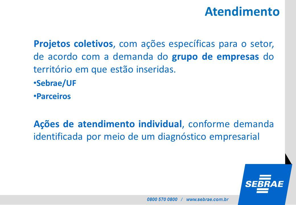 0800 570 0800 / www.sebrae.com.br Atendimento Projetos coletivos, com ações específicas para o setor, de acordo com a demanda do grupo de empresas do
