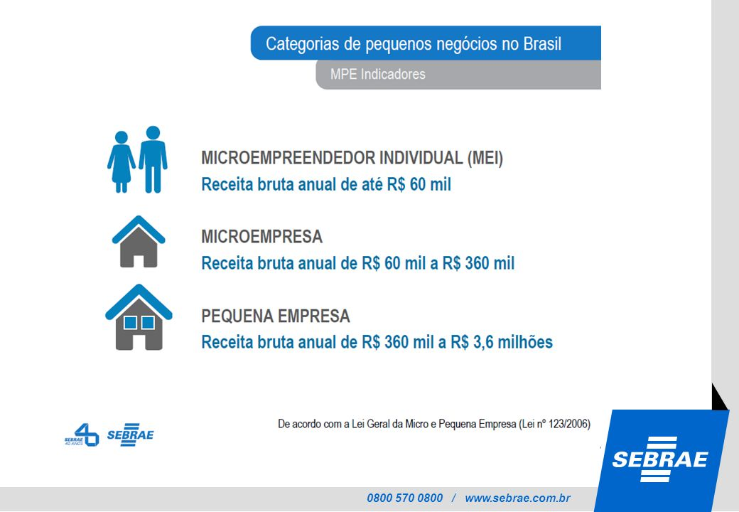 0800 570 0800 / www.sebrae.com.br PROGRAMAS NACIONAIS Sebrae Mais: Criado para apoiar o crescimento de empresas de pequeno porte na evolução dos seus negócios.