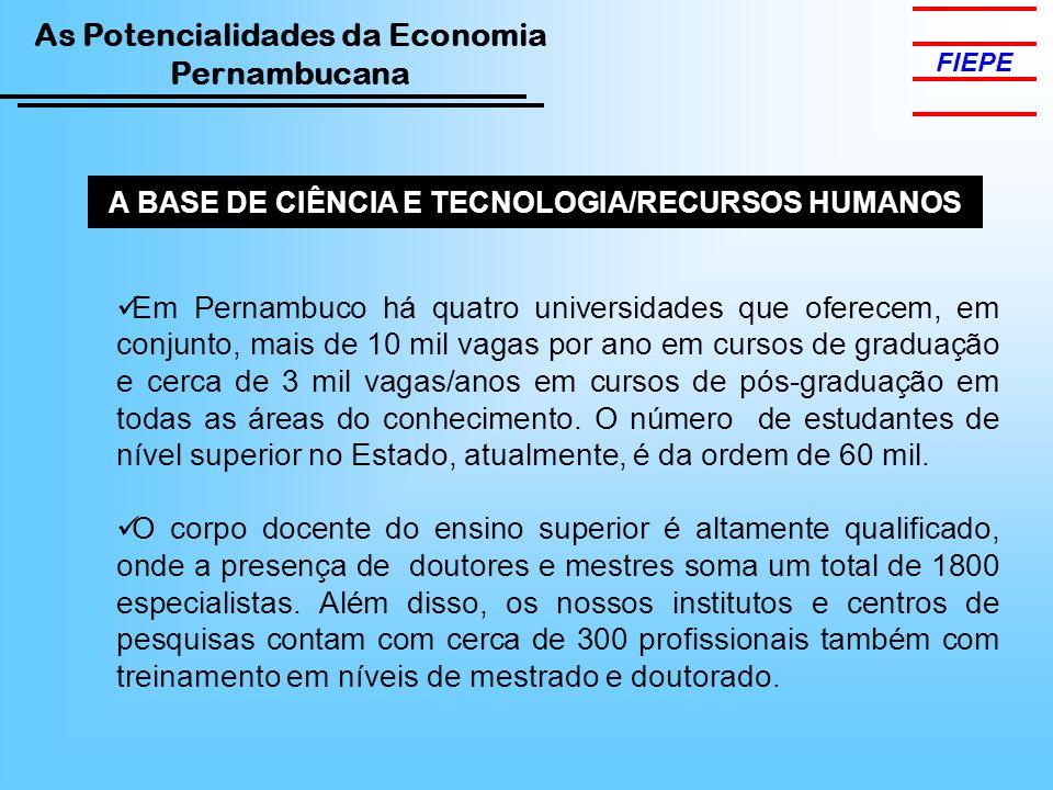 A BASE DE CIÊNCIA E TECNOLOGIA/RECURSOS HUMANOS Em Pernambuco há quatro universidades que oferecem, em conjunto, mais de 10 mil vagas por ano em cursos de graduação e cerca de 3 mil vagas/anos em cursos de pós-graduação em todas as áreas do conhecimento.