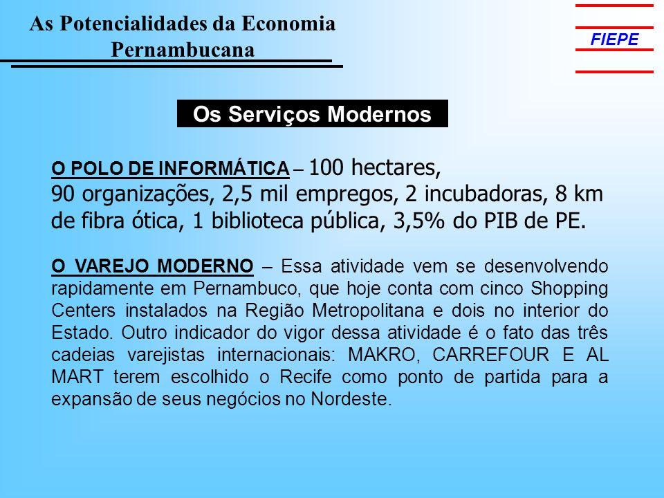 As Potencialidades da Economia Pernambucana FIEPE Os Serviços Modernos O POLO DE INFORMÁTICA – 100 hectares, 90 organizações, 2,5 mil empregos, 2 incubadoras, 8 km de fibra ótica, 1 biblioteca pública, 3,5% do PIB de PE.