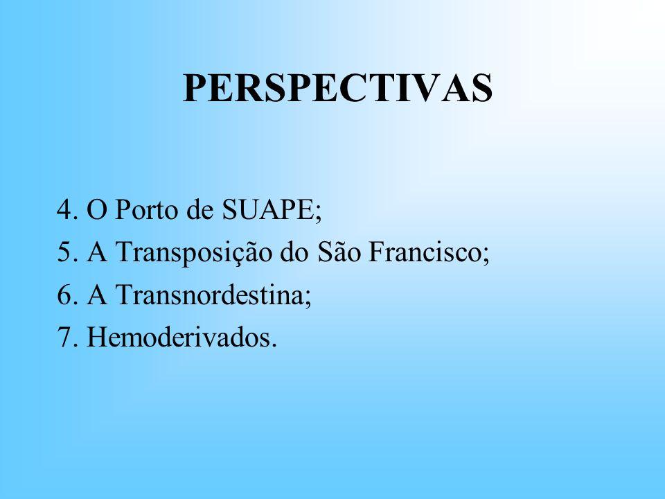 PERSPECTIVAS 4. O Porto de SUAPE; 5. A Transposição do São Francisco; 6. A Transnordestina; 7. Hemoderivados.