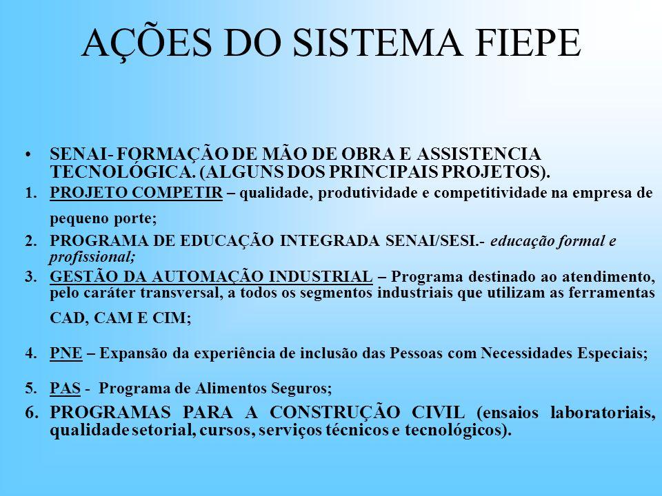 AÇÕES DO SISTEMA FIEPE SENAI- FORMAÇÃO DE MÃO DE OBRA E ASSISTENCIA TECNOLÓGICA.