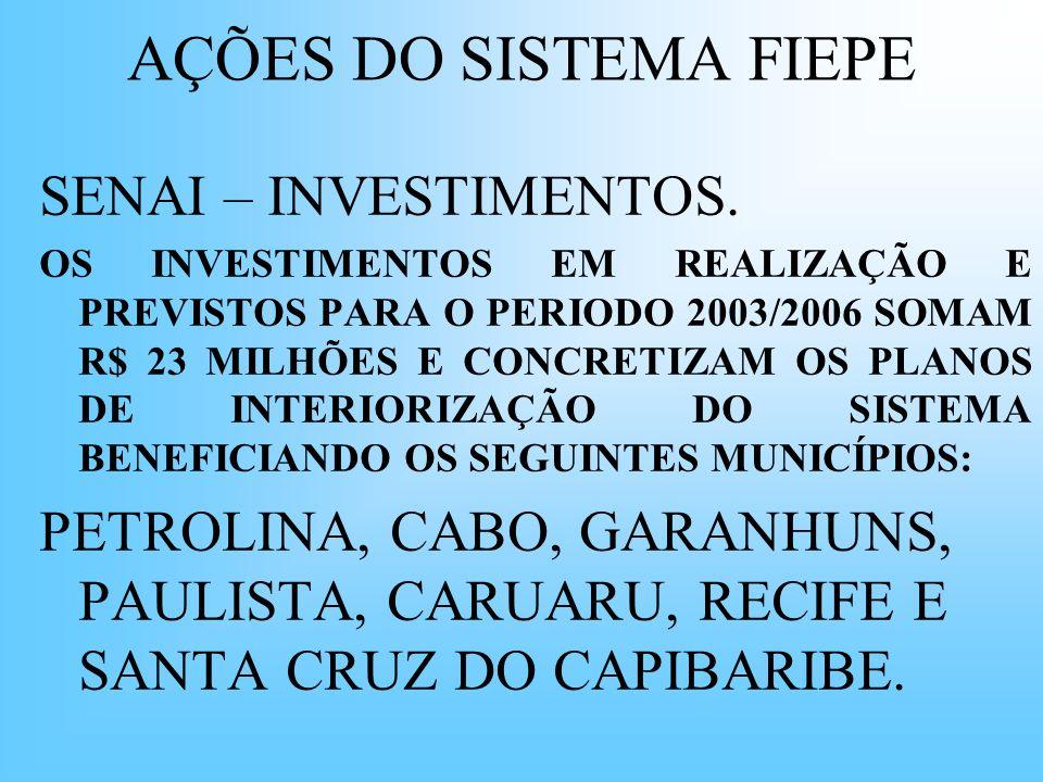AÇÕES DO SISTEMA FIEPE SENAI – INVESTIMENTOS.