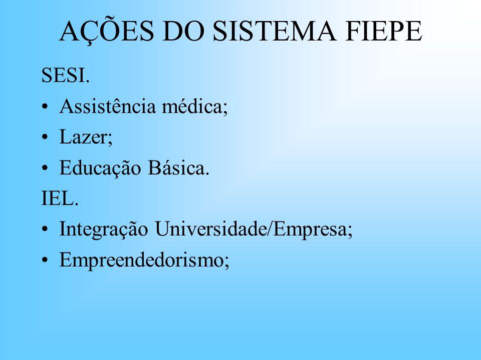 AÇÕES DO SISTEMA FIEPE SESI.Assistência médica; Lazer; Educação Básica.