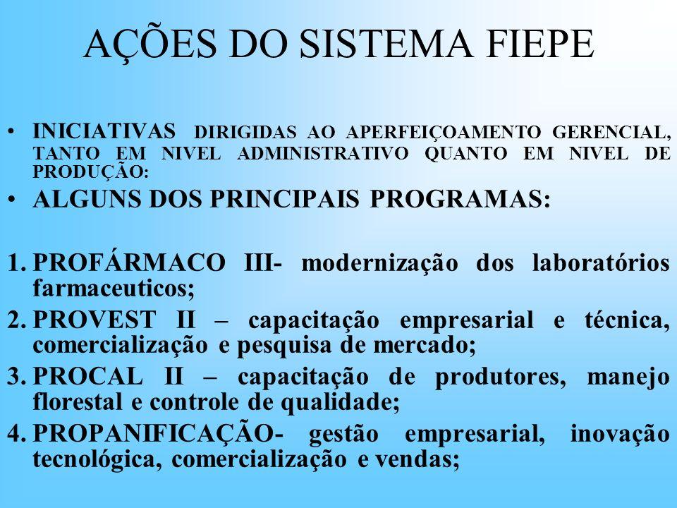 AÇÕES DO SISTEMA FIEPE INICIATIVAS DIRIGIDAS AO APERFEIÇOAMENTO GERENCIAL, TANTO EM NIVEL ADMINISTRATIVO QUANTO EM NIVEL DE PRODUÇÃO: ALGUNS DOS PRINCIPAIS PROGRAMAS: 1.PROFÁRMACO III- modernização dos laboratórios farmaceuticos; 2.PROVEST II – capacitação empresarial e técnica, comercialização e pesquisa de mercado; 3.PROCAL II – capacitação de produtores, manejo florestal e controle de qualidade; 4.PROPANIFICAÇÃO- gestão empresarial, inovação tecnológica, comercialização e vendas;