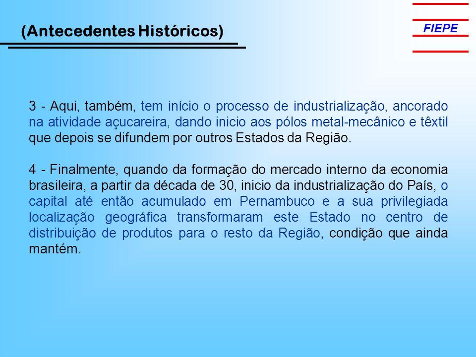 EVOLUÇÃO - DESEMPENHO DE LONGO PRAZO DA ECONOMIA PERNAMBUCANA Taxas de Crescimento do PIB BRASIL, NORDESTE E ESTADOS PERÍODOS 1980 - 19901990 - 20031986 – 2003* BRASIL1,6 2,62,2 NORDESTE3,3 2,42,1 CEARÁ4,7 3,02,9 PERNAMBUCO3,5 2,11,6 BAHIA3,7 2,31,7 Fonte - IBGE *médias das taxas anuais