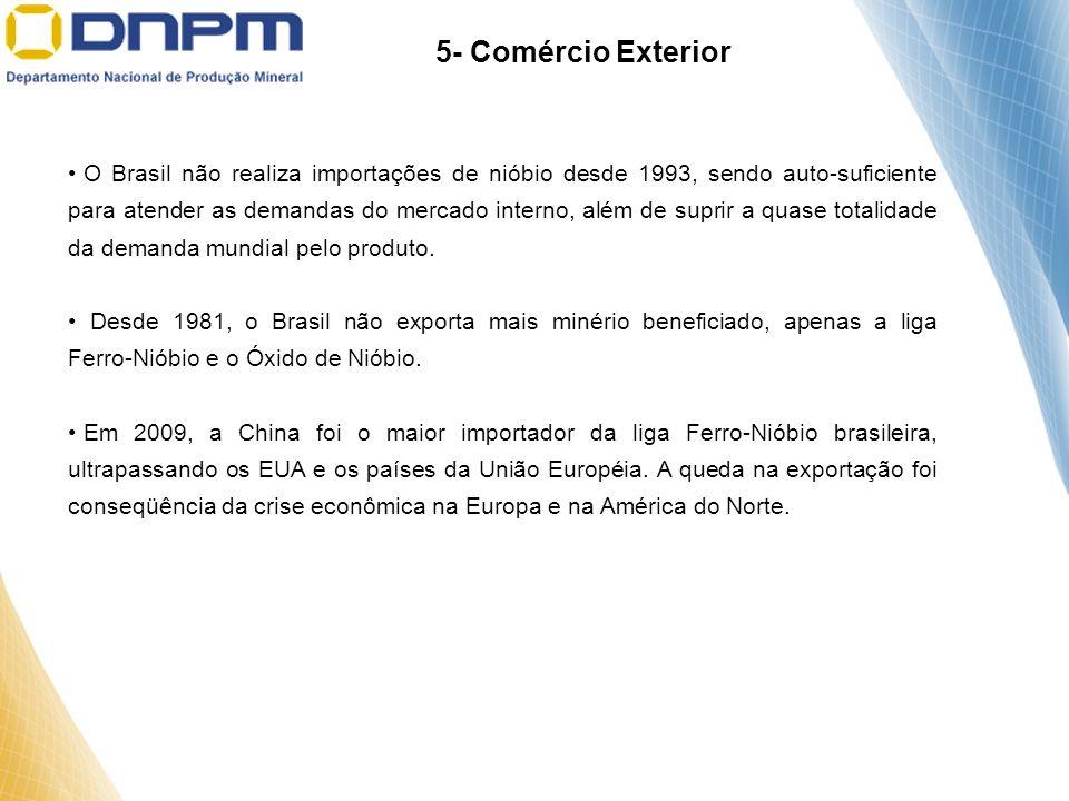 5- Comércio Exterior O Brasil não realiza importações de nióbio desde 1993, sendo auto-suficiente para atender as demandas do mercado interno, além de