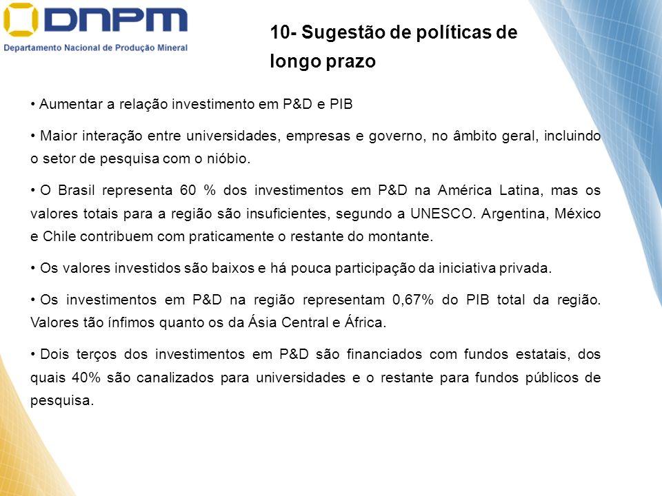 Aumentar a relação investimento em P&D e PIB Maior interação entre universidades, empresas e governo, no âmbito geral, incluindo o setor de pesquisa c
