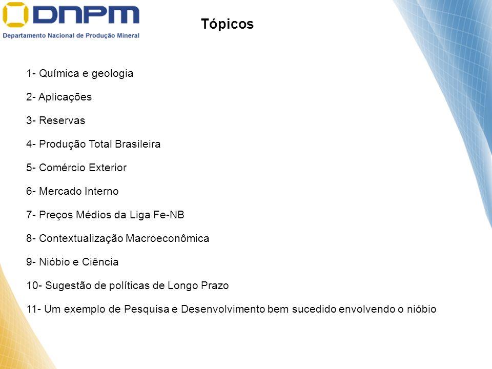 1- Química e geologia 2- Aplicações 3- Reservas 4- Produção Total Brasileira 5- Comércio Exterior 6- Mercado Interno 7- Preços Médios da Liga Fe-NB 8-