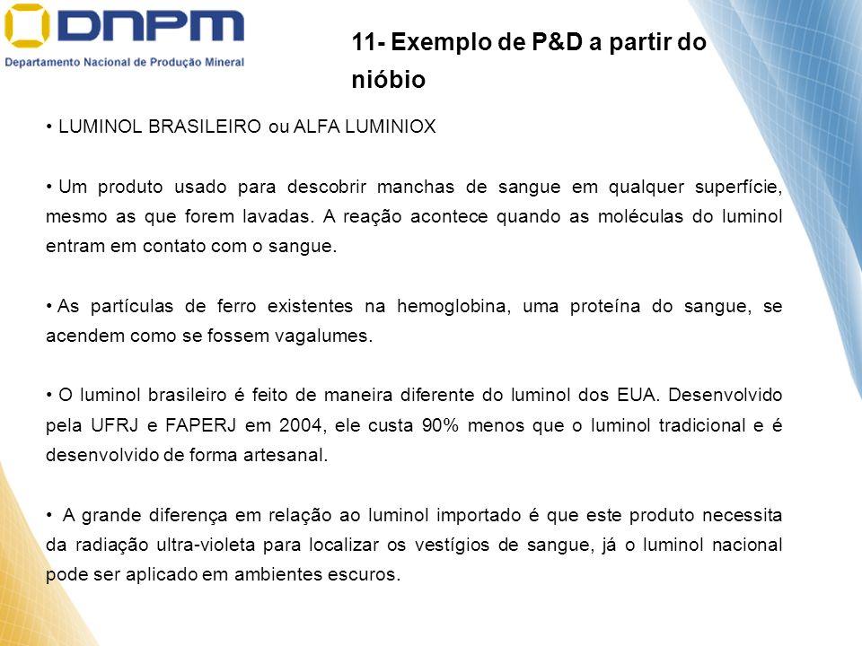 LUMINOL BRASILEIRO ou ALFA LUMINIOX Um produto usado para descobrir manchas de sangue em qualquer superfície, mesmo as que forem lavadas. A reação aco