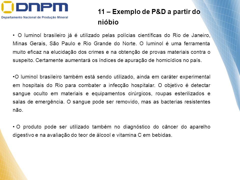 O luminol brasileiro já é utilizado pelas polícias científicas do Rio de Janeiro, Minas Gerais, São Paulo e Rio Grande do Norte. O luminol é uma ferra