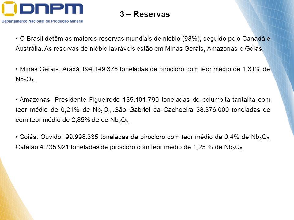 O Brasil detêm as maiores reservas mundiais de nióbio (98%), seguido pelo Canadá e Austrália. As reservas de nióbio lavráveis estão em Minas Gerais, A