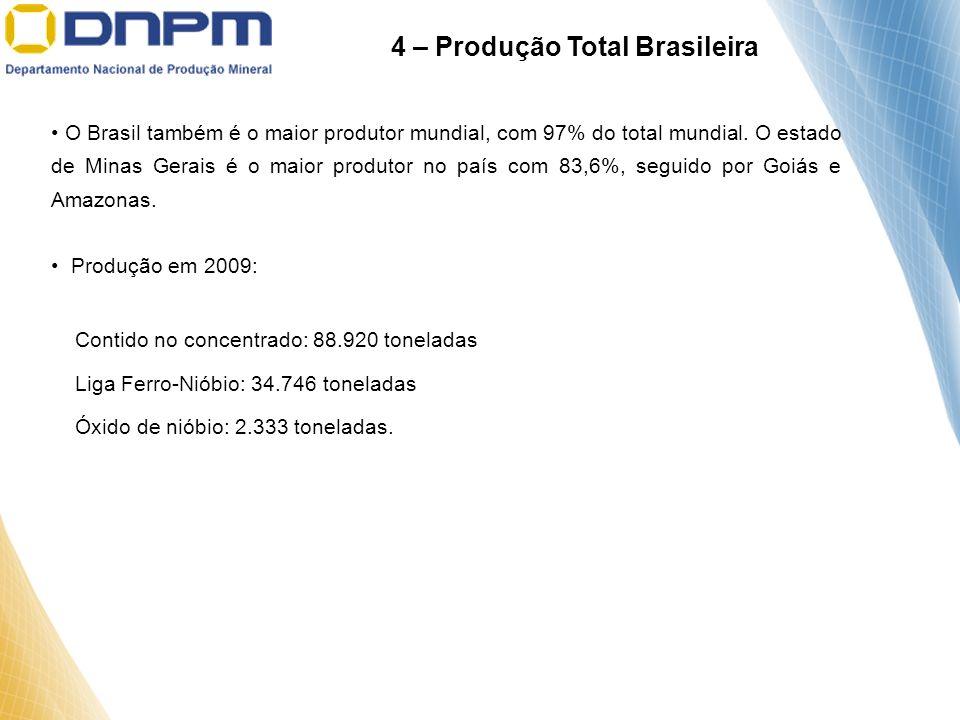 4 – Produção Total Brasileira O Brasil também é o maior produtor mundial, com 97% do total mundial. O estado de Minas Gerais é o maior produtor no paí