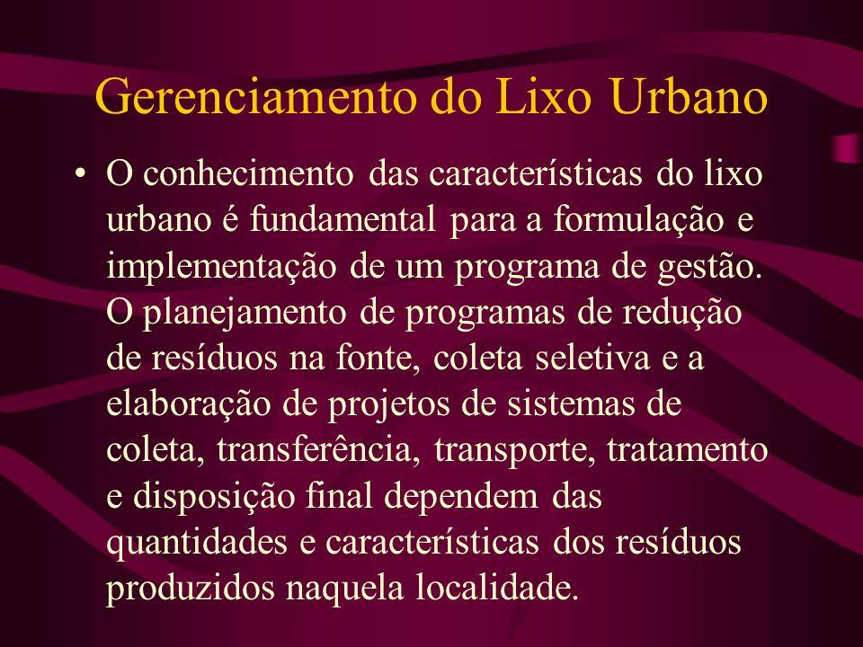Resíduos Sólidos Urbanos (Municipais ou Domiciliares) São resíduos produzidos nas residências, estabelecimentos comerciais e nos escritórios. Embora o