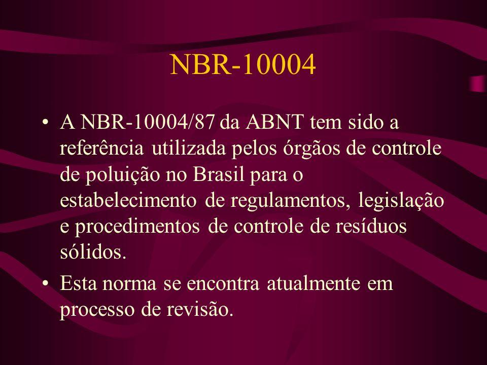 NBR-10004 A NBR-10004/87 da ABNT tem sido a referência utilizada pelos órgãos de controle de poluição no Brasil para o estabelecimento de regulamentos, legislação e procedimentos de controle de resíduos sólidos.