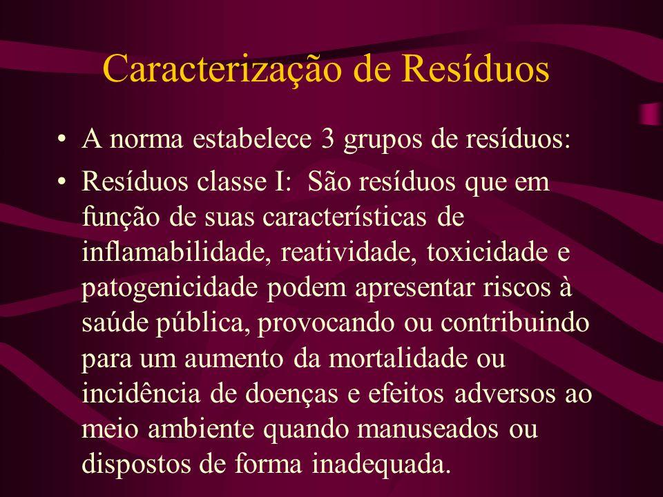 NBR-10004 A NBR-10004/87 da ABNT tem sido a referência utilizada pelos órgãos de controle de poluição no Brasil para o estabelecimento de regulamentos