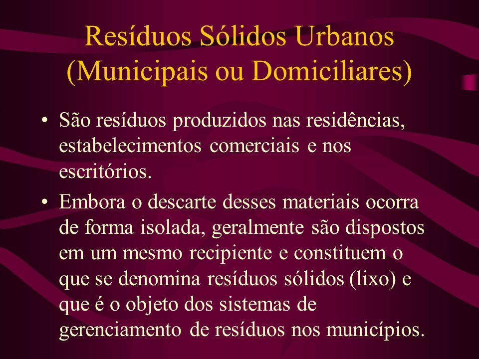 Resíduos Sólidos Urbanos (Municipais ou Domiciliares) São resíduos produzidos nas residências, estabelecimentos comerciais e nos escritórios.